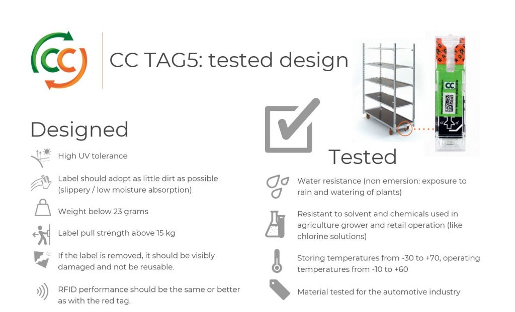 CC TAG5 designed and tested