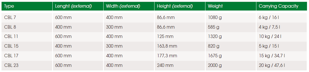 CBL crate sizes table
