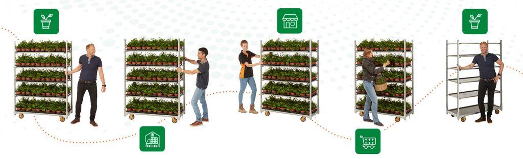 Supply_chain_banner
