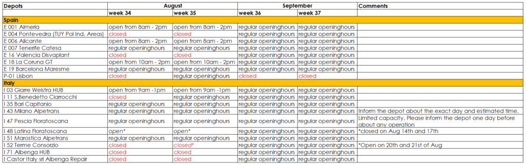 Depot opening hours during summer holiday IT//ES